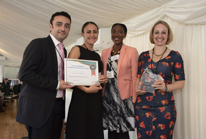 West Mid anticoagulation team win prestigious award